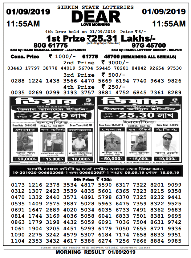1-9-2019 Dear Love 4th Draw Result Sikkim State Lotteries