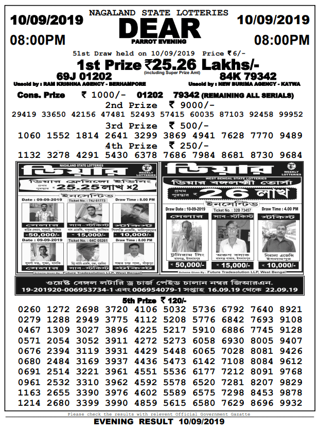 10-9-2019 Dear Parrot 51st Draw Result
