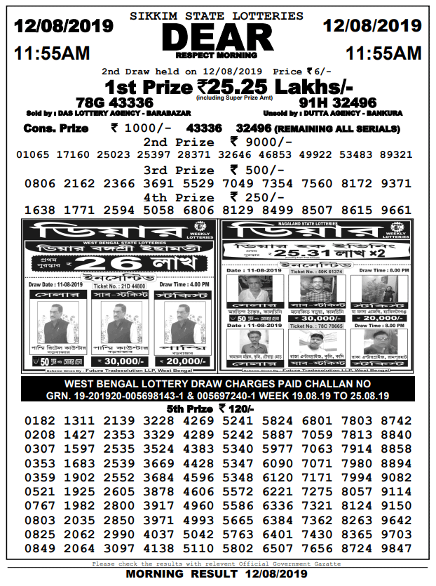 12-8-2019 | Dear Respect Sikkim State Lotteries Morning Result