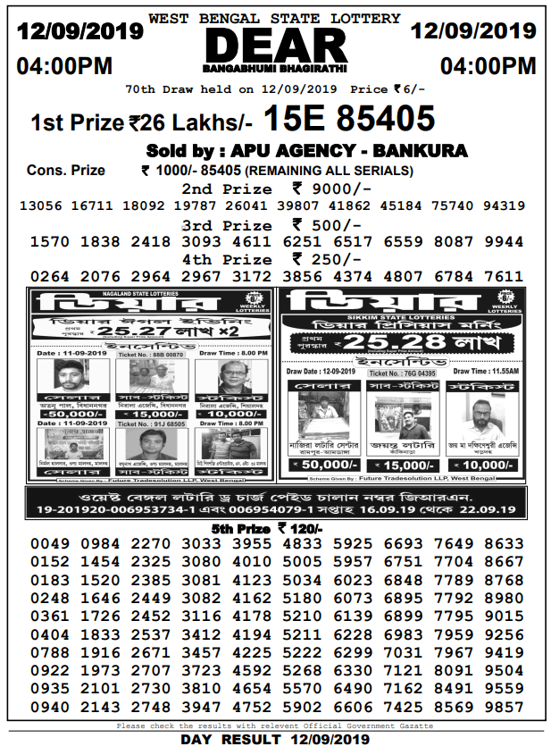 12-9-2019 Dear BangaBhumi Bhagirathi 70th Draw Result