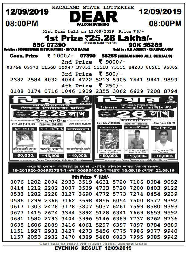 12-9-2019 Dear Falcon 51st Draw Result