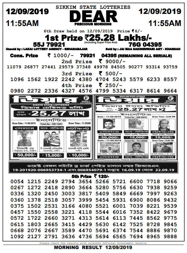 12-9-2019 Dear Precious 6th Draw Result