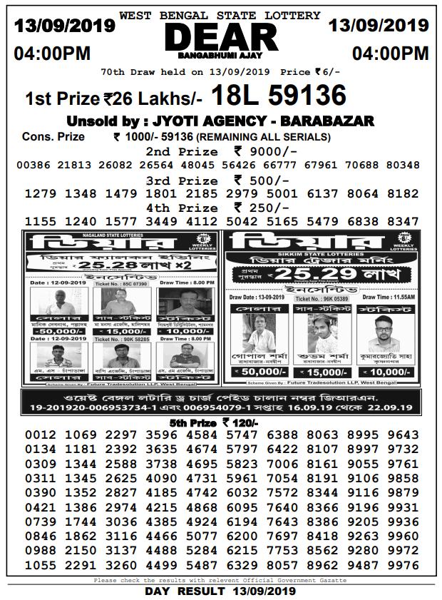 13-9-2019 Dear Bangabhumi Ajay 70th Draw Result