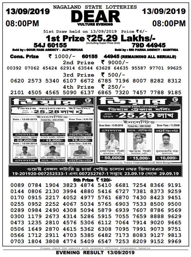 13-9-2019 Dear Vulture 51st Draw Result