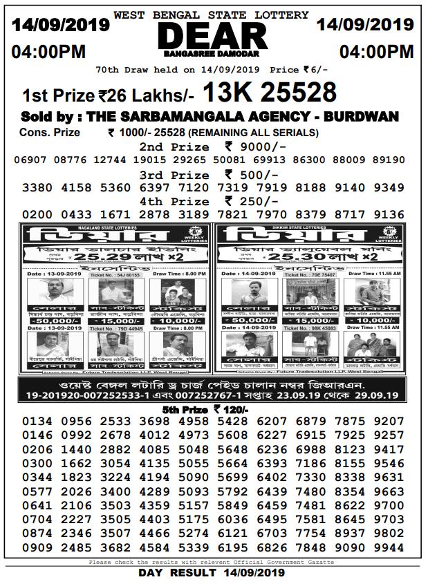 14-9-2019 Dear Bangasree Damodar 70th Draw Result