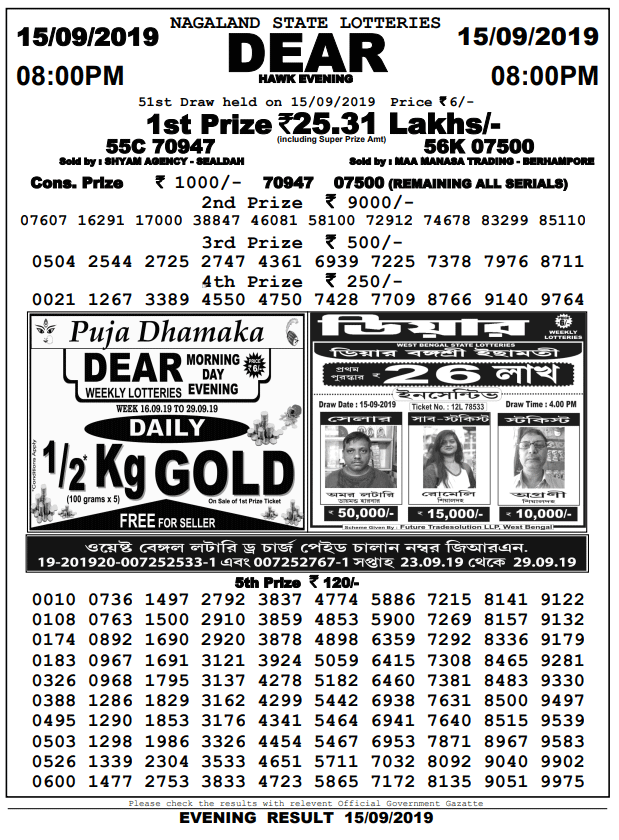 15-9-2019 Dear Hawk 51st Draw Result