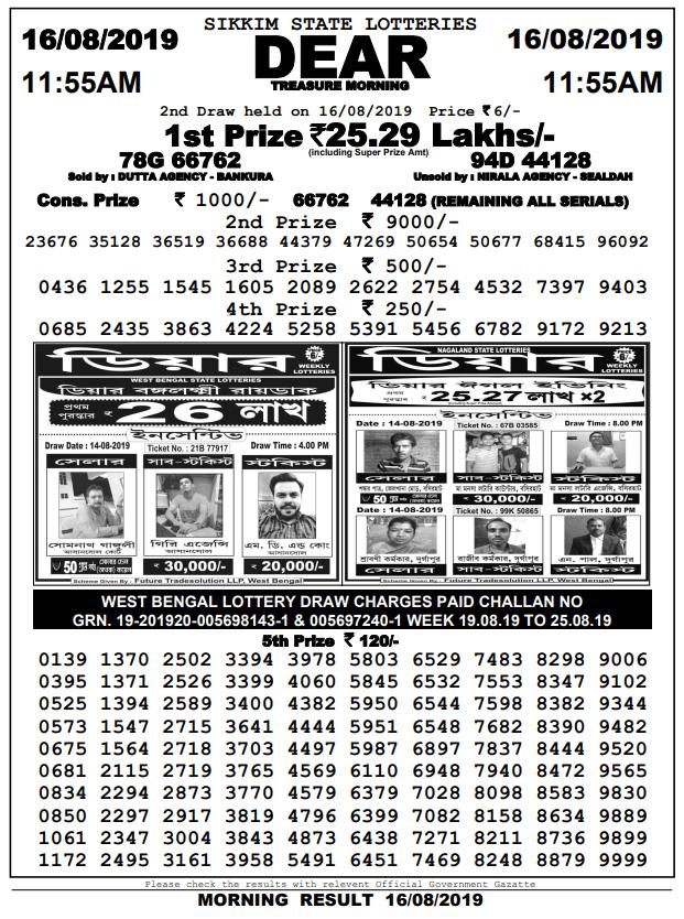 16-8-2019 | Dear Treasure Morning Result Sikkim Lotteries