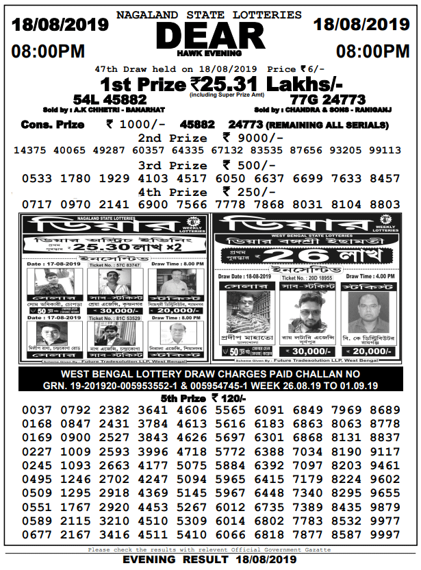 Nagaland State Lottery Result   11-8-2019