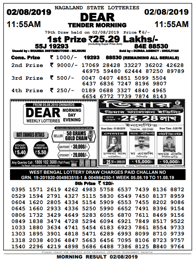 Dear Tender Today Result 11:55 AM | Nagaland Lottery