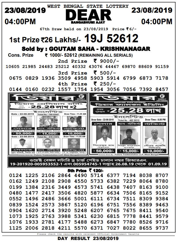 23-8-2019 Dear BangaBhumi Ajay Result
