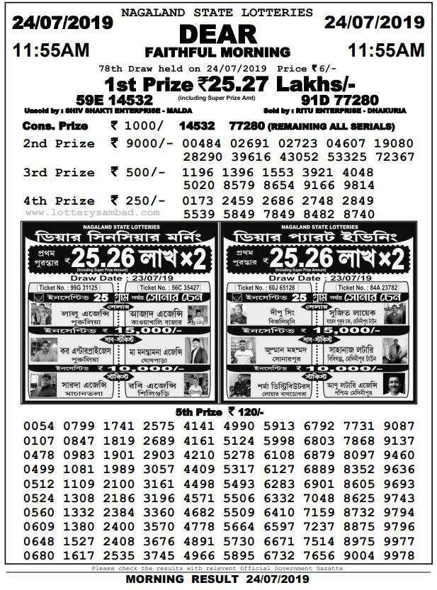 Dear Faithful Today Result 11:55 AM | Nagaland Lottery