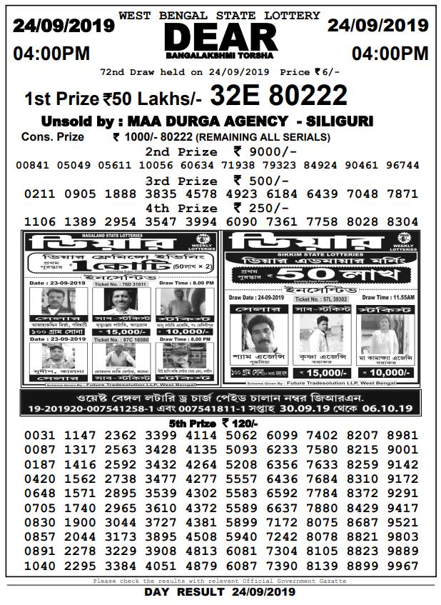 24-9-2019 Dear Bangalakshmi Torsha result