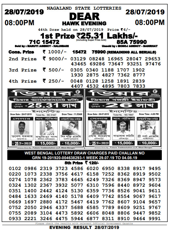 28-7-2019 Dear Hawk Sambad Lottery Result