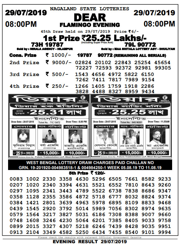29-7-2019 Dear Flamingo Sambad Lottery Result