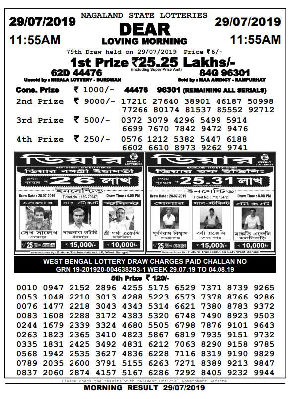 29-7-2019 Dear Loving Sambad Lottery Result