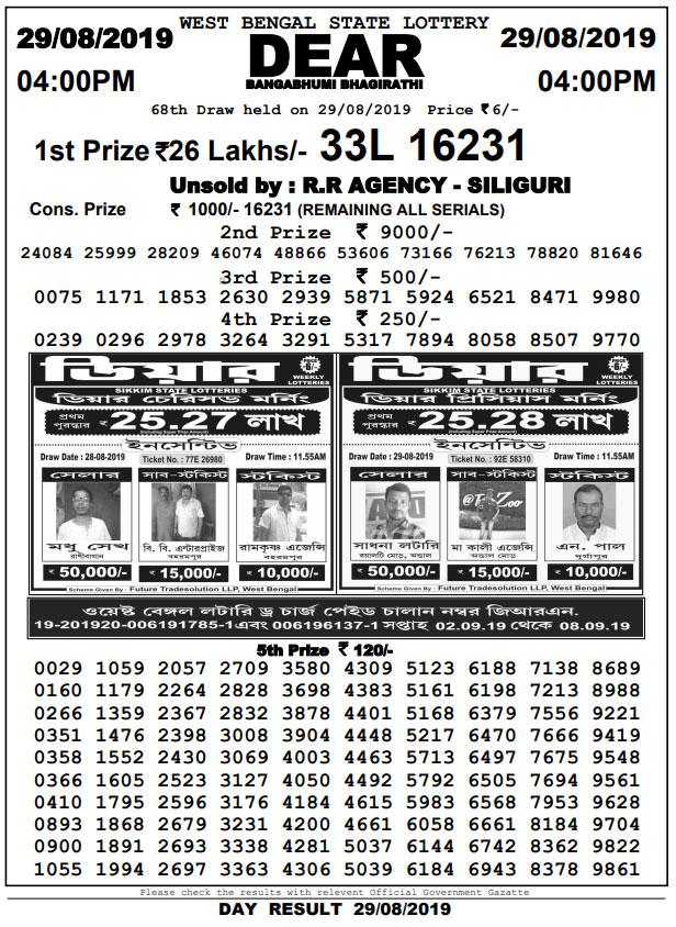 29-8-2019 Dear Banga Bhumi Bhagirathi Result
