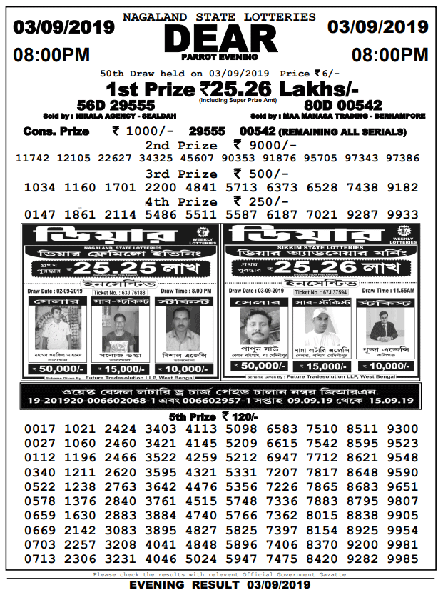 3-9-2019 Dear Parrot 50th Draw Result