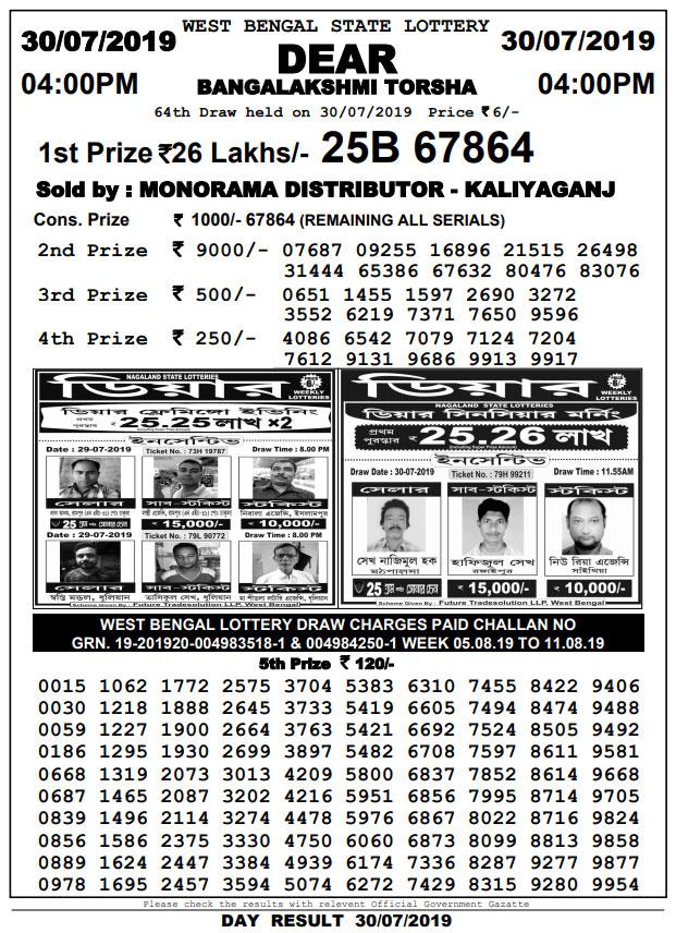 30-7-2019 Dear Bangalakshmi Torsha Result