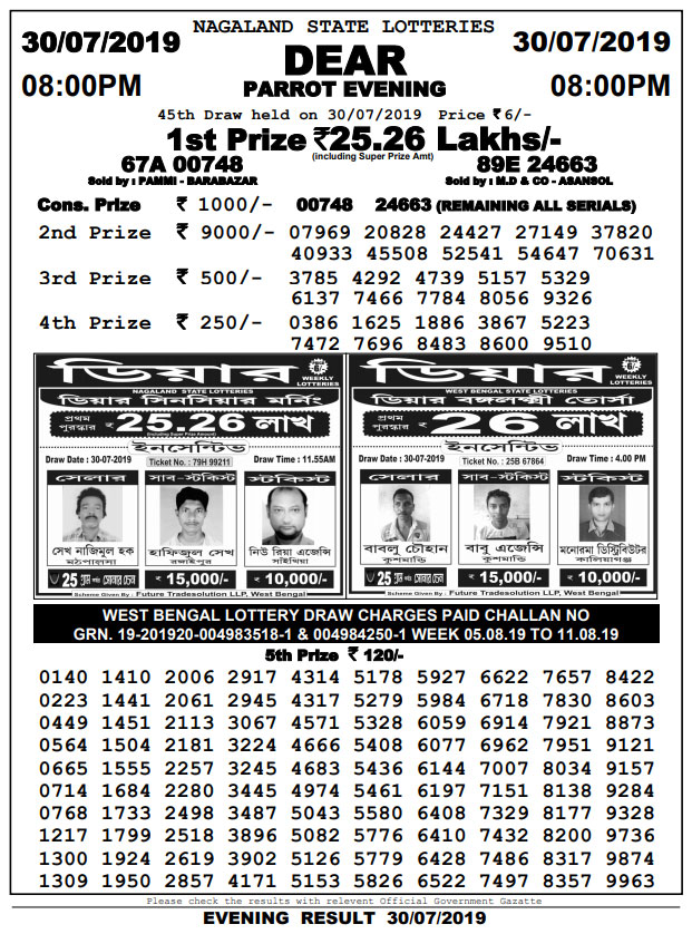 Dear Parrot Today Result 8:00 PM | Nagaland Lottery