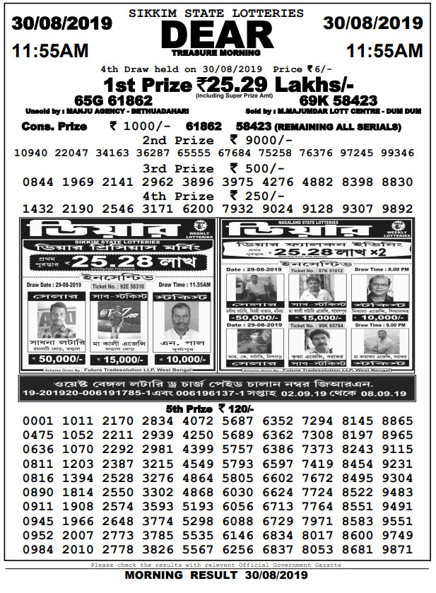 30-8-2019 Dear Treasure Morning Result Sikkim state Lotteries