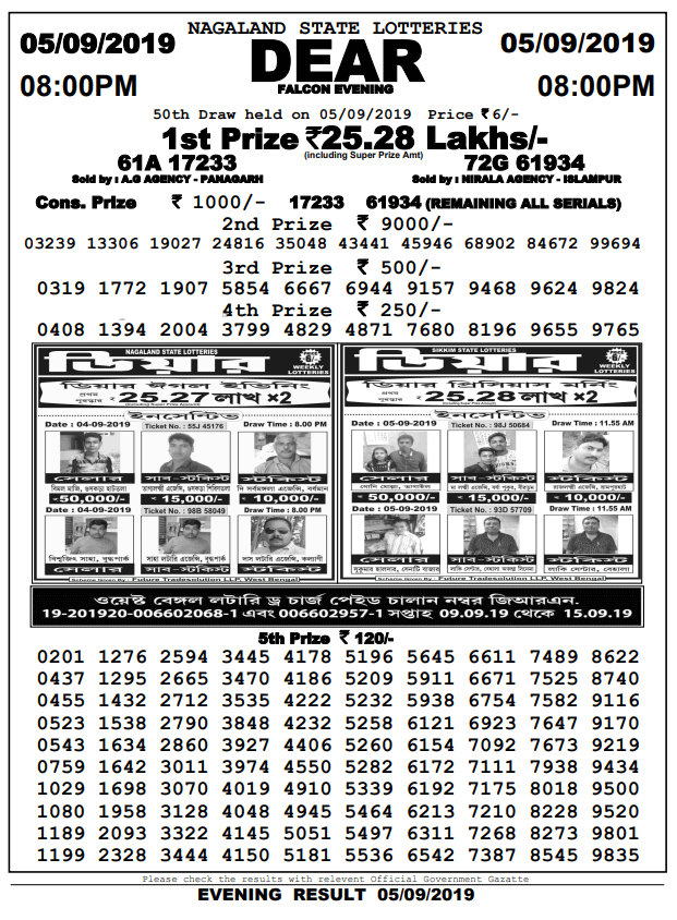 5-9-2019 Dear Falcon 50th Draw Result