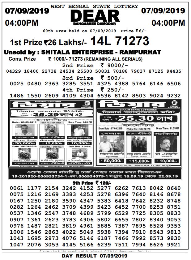 7-9-2019 Bangasree Damodar Result 69th Draw Result