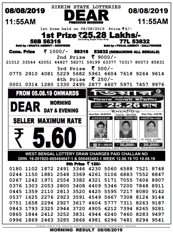 8-8-2019 | Dear Precious Morning Result Sikkim State Lotteries