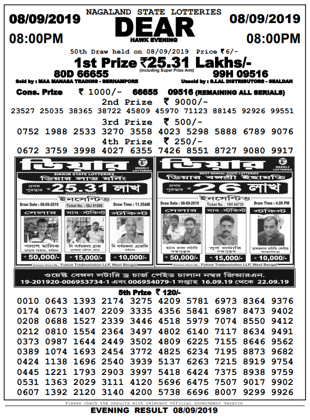 8-9-2019 Dear Hawk 50th Draw Result