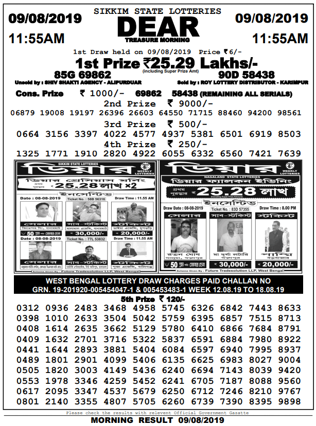 9-8-2019 | Dear Treasure Morning Result Sikkim State Lotteries