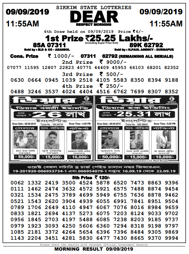 9-9-2019 Dear Respect 6th Draw Result