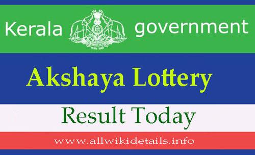 Akshaya Lottery Result