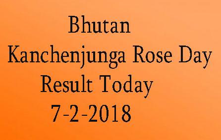 Bhutan Kanchenjunga Rose Day Result