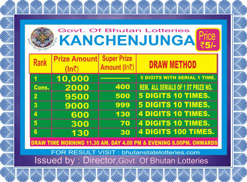 Bhutan State Lottery Results Today – (11:30 AM, 4:00 PM, 8