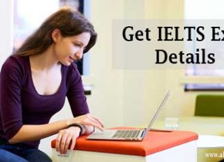 IELTS Exam Details