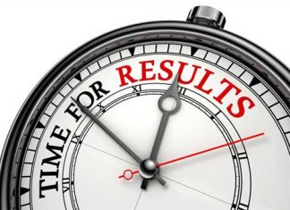 IELTS Results
