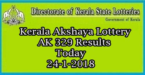 Kerala Akshaya Lottery Results
