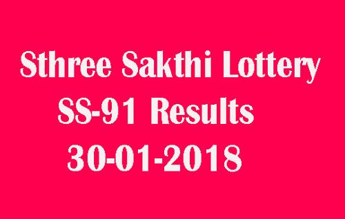 Kerala Sthree Sakthi Lottery Results