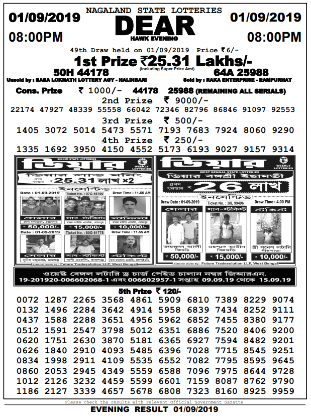 Nagaland State Lottery 49th Draw Result | 1-9-2019