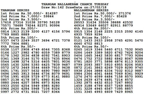 Thangam Nallaneram Chance Tuesday Results