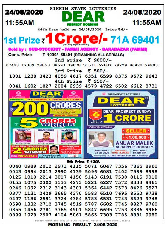 sikkim state lottery dear respect 24-8-2020 46th draw result